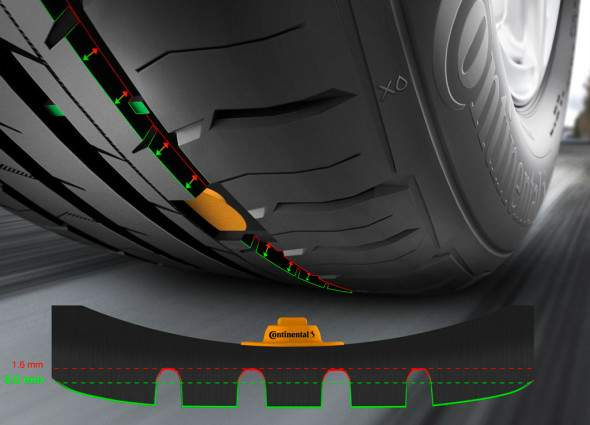 Continental In-Tire